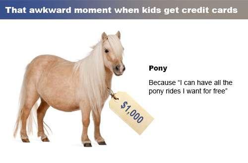 kid spending habits