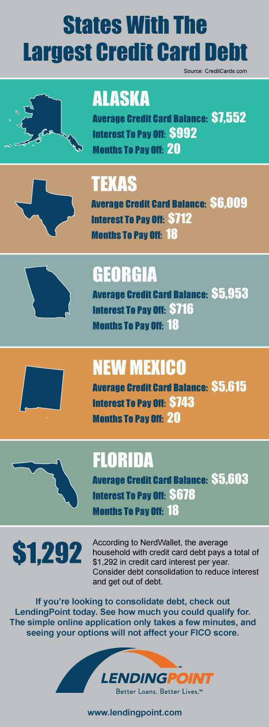 NEW credit-card-debt-infographic