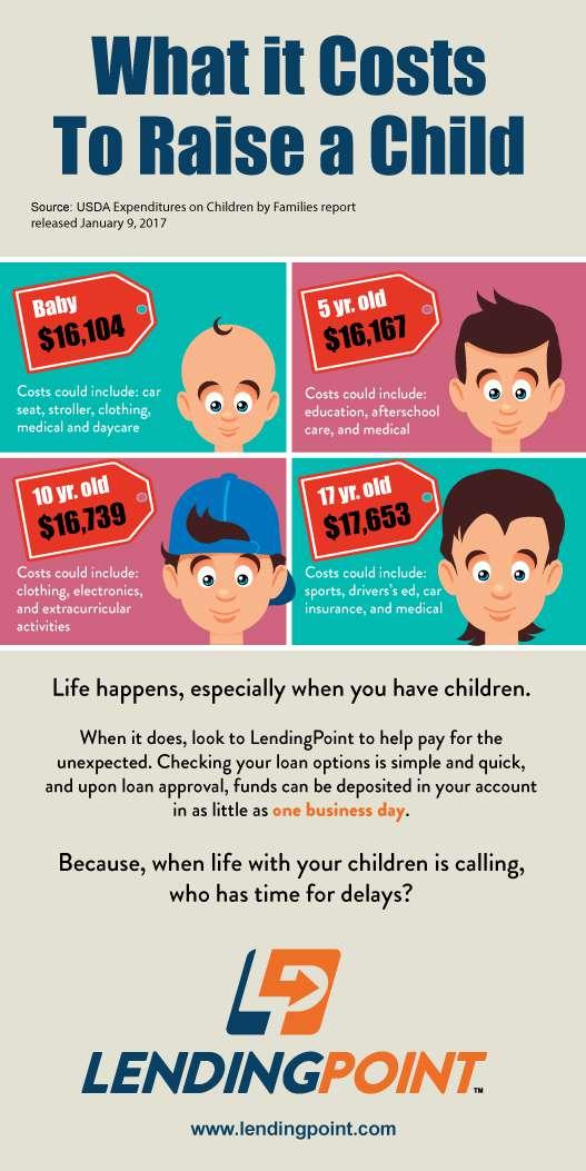 kid-infographic