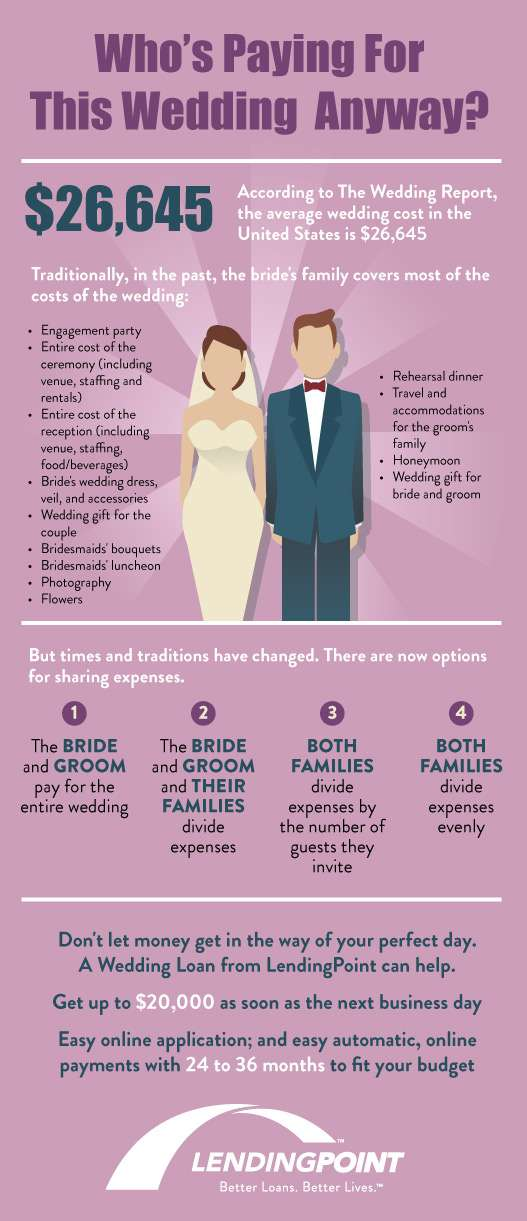 wedding-cost-infographic-pink-copy